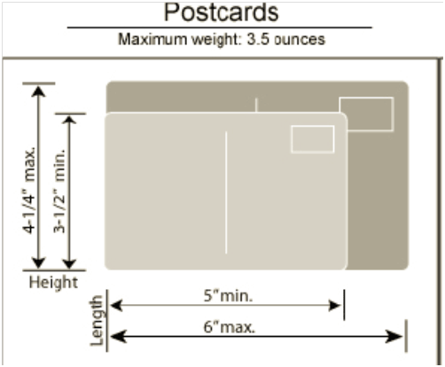 Post Card vs. Self Mailing Card